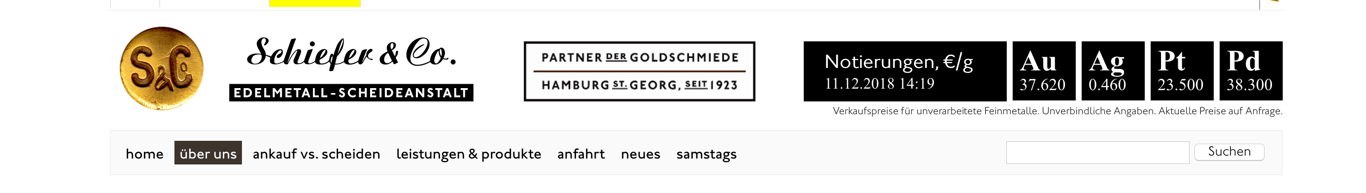 Schiefer Goldpreis
